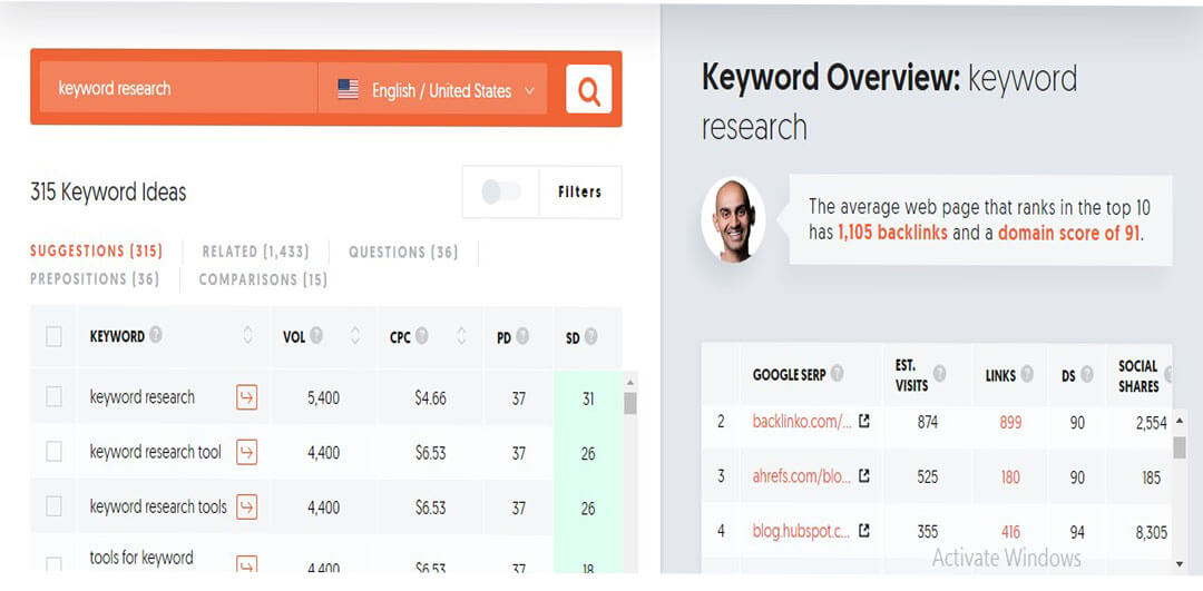 ubersuggest keyword research tool